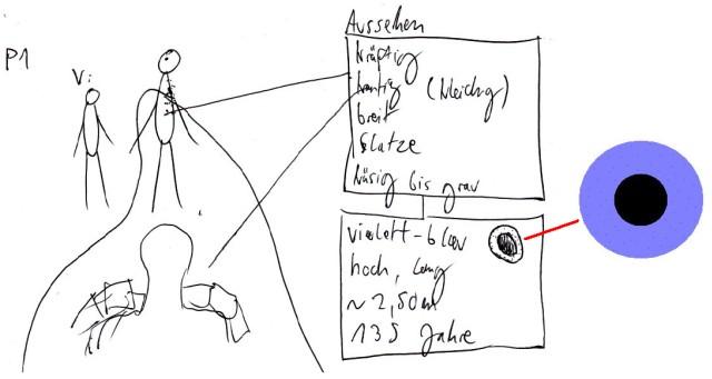 Personenwahrnehmung mit geringem zeichnerischen Detail, bei dem die ungewöhnlichen Daten, allem vorran die seltsamen, violetten Augen des Wesens hervorstachen.