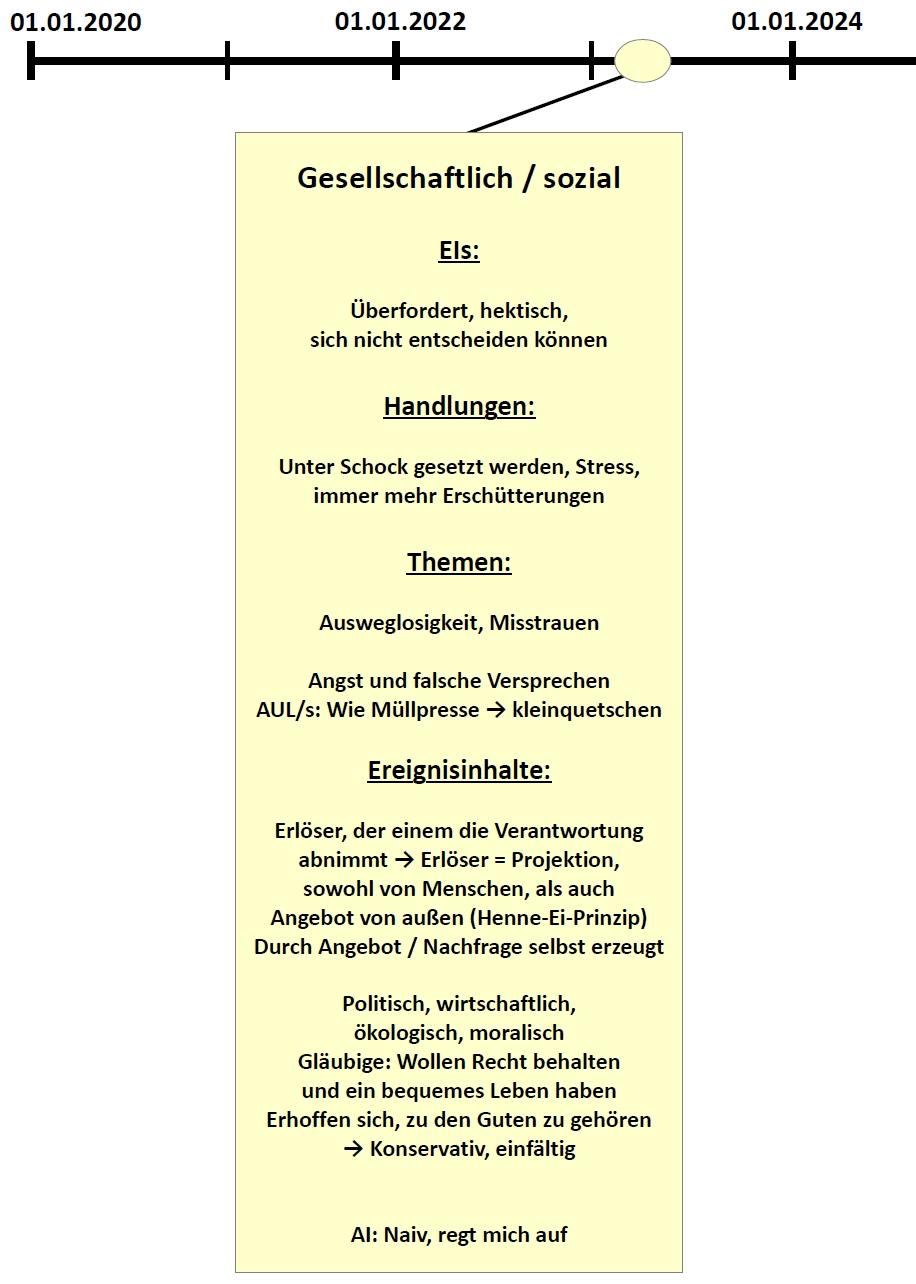 rv_zukunftsprojekt2-deutschland_2020-2023-gesellschaftlich
