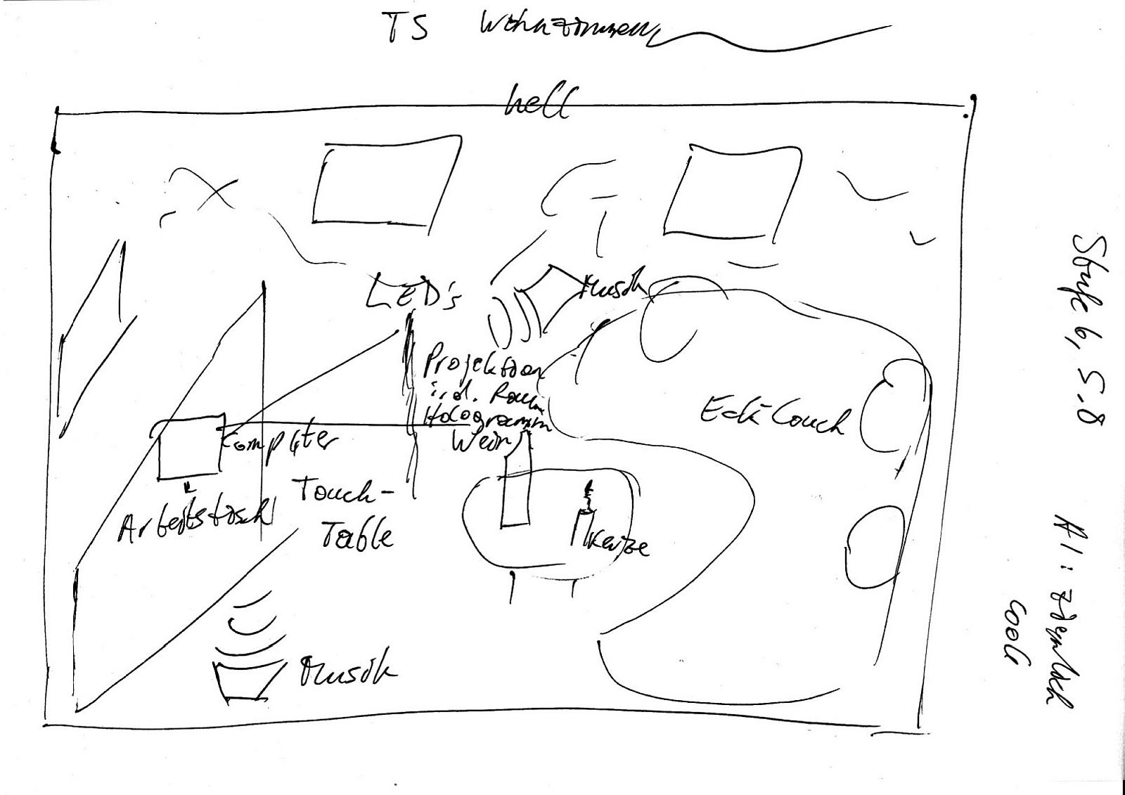 rv_zukunftsprojekt2-lebensgestaltung-wohnen_2060-skizze1