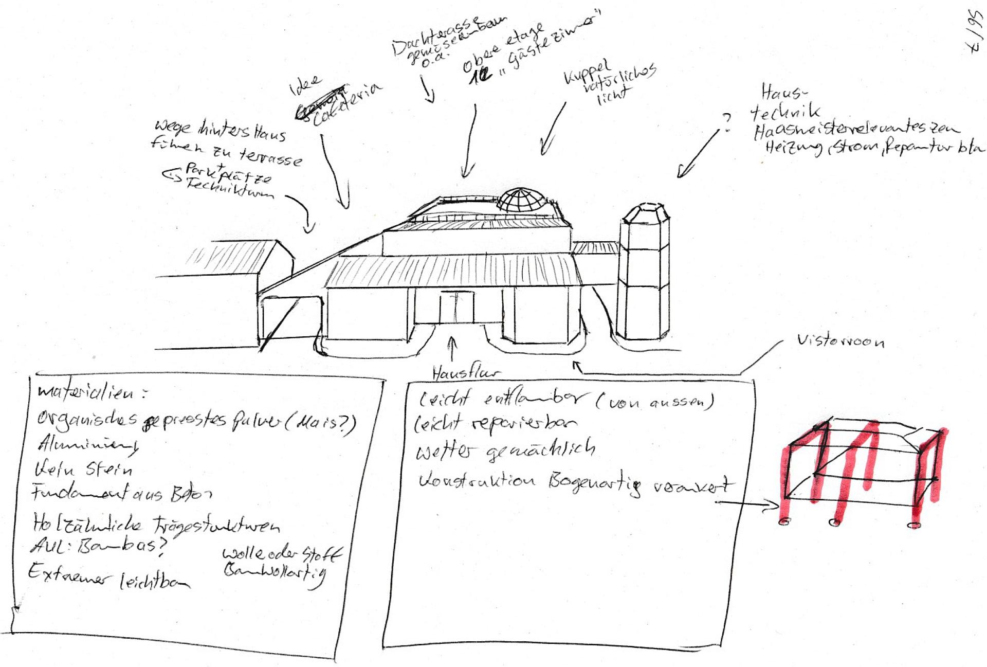 rv_zukunftsprojekt2-lebensgestaltung-wohnen_stadt-2110_architektur